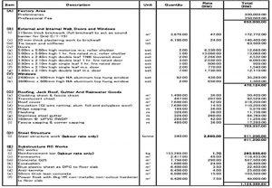Pluspm comparison of estimates confirmation of contents
