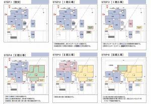Pluspm concept plan and construction plan