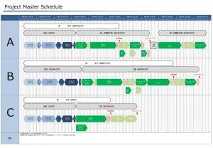 Pluspm project master schedule