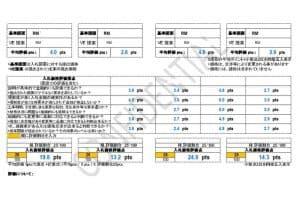 Pluspm tender evaluation