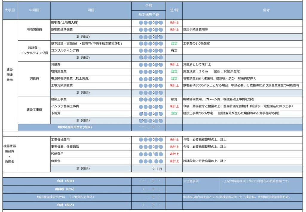 事業全体予算表_factory-construction_plus pm consultant